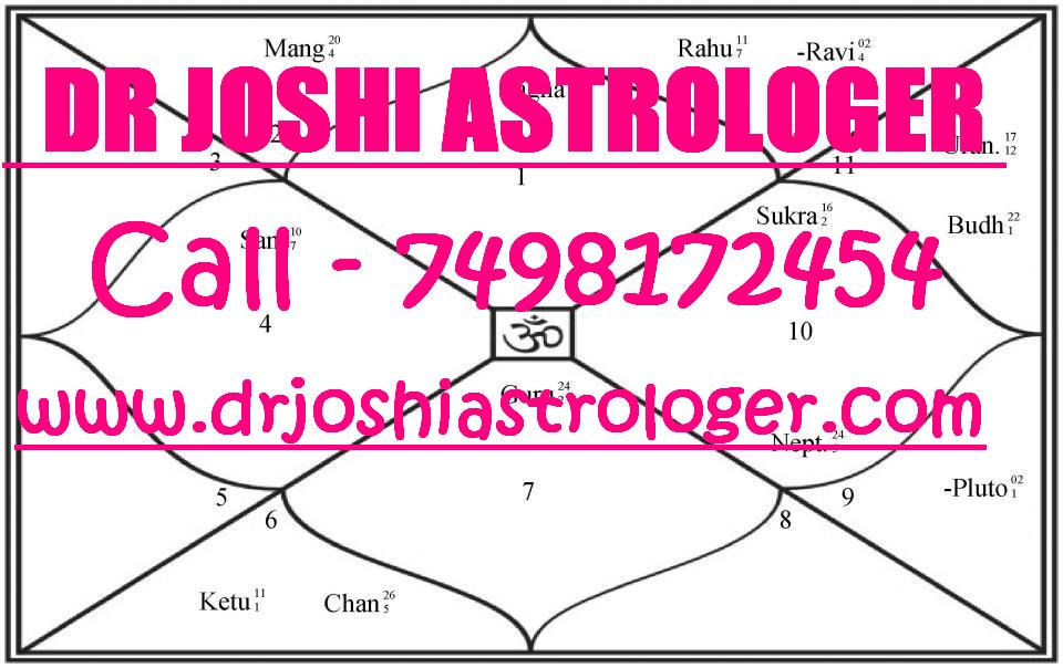 Astrology Astrologers Jyotish Horoscope Astrologer Horoscopes